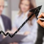 Hoe maximaliseert een bedrijf het rendement op investeringen?